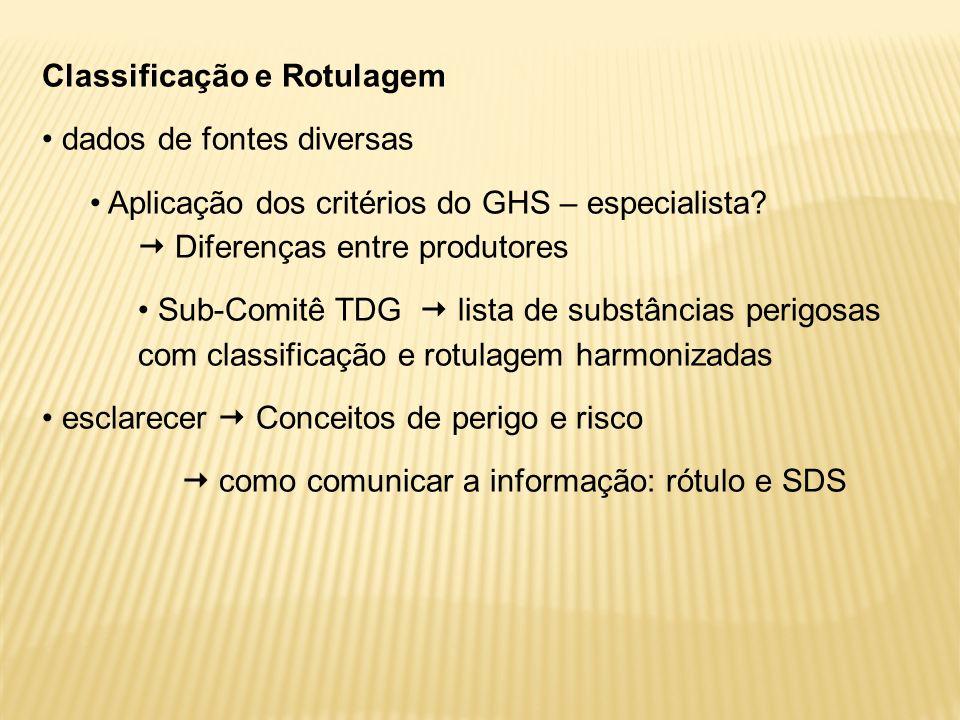 Classificação e Rotulagem