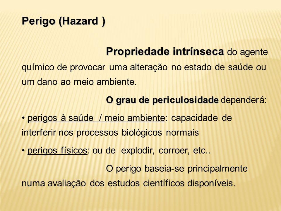 Perigo (Hazard ) Propriedade intrínseca do agente químico de provocar uma alteração no estado de saúde ou um dano ao meio ambiente.