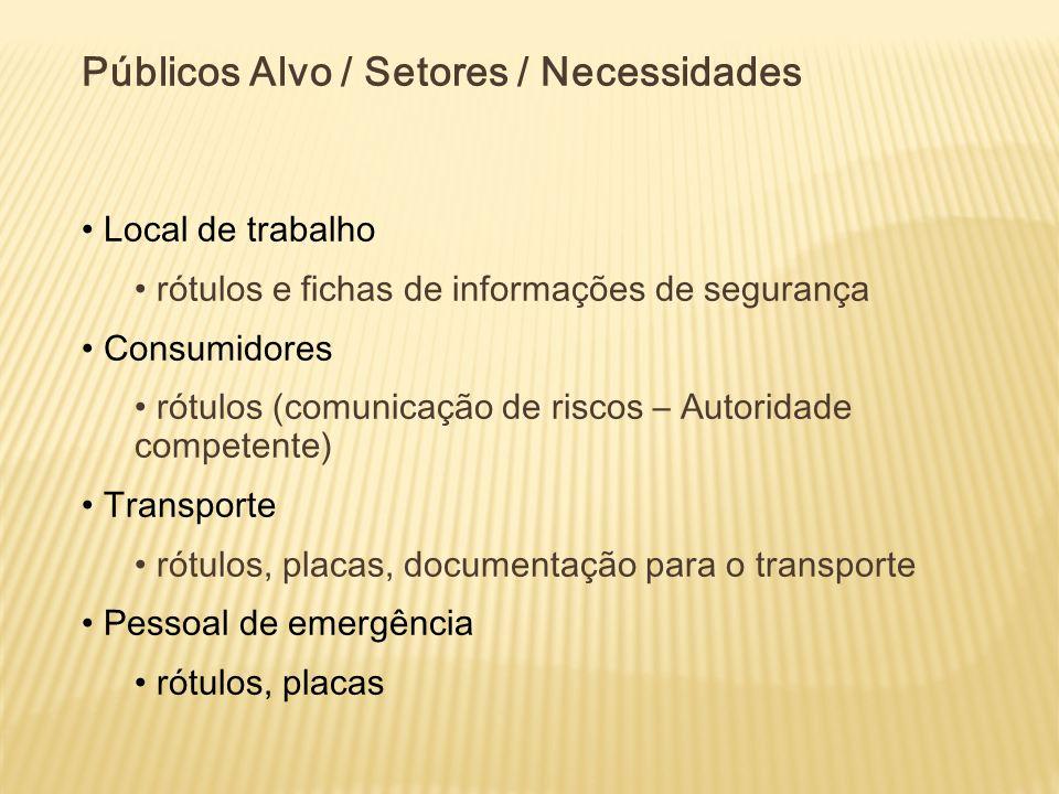 Públicos Alvo / Setores / Necessidades