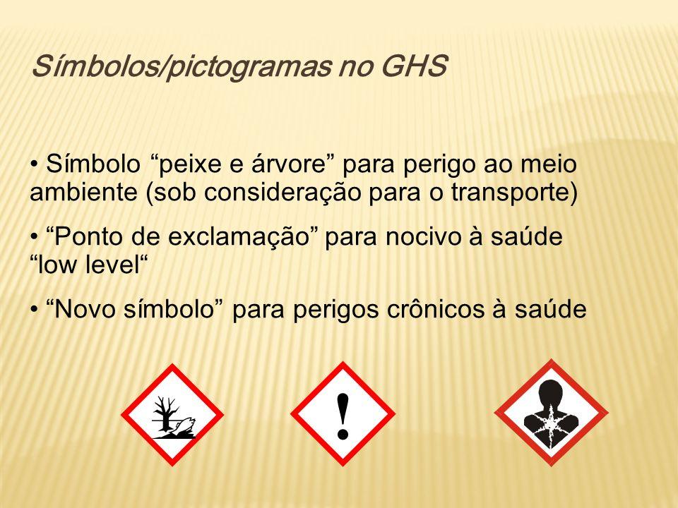 ! Símbolos/pictogramas no GHS