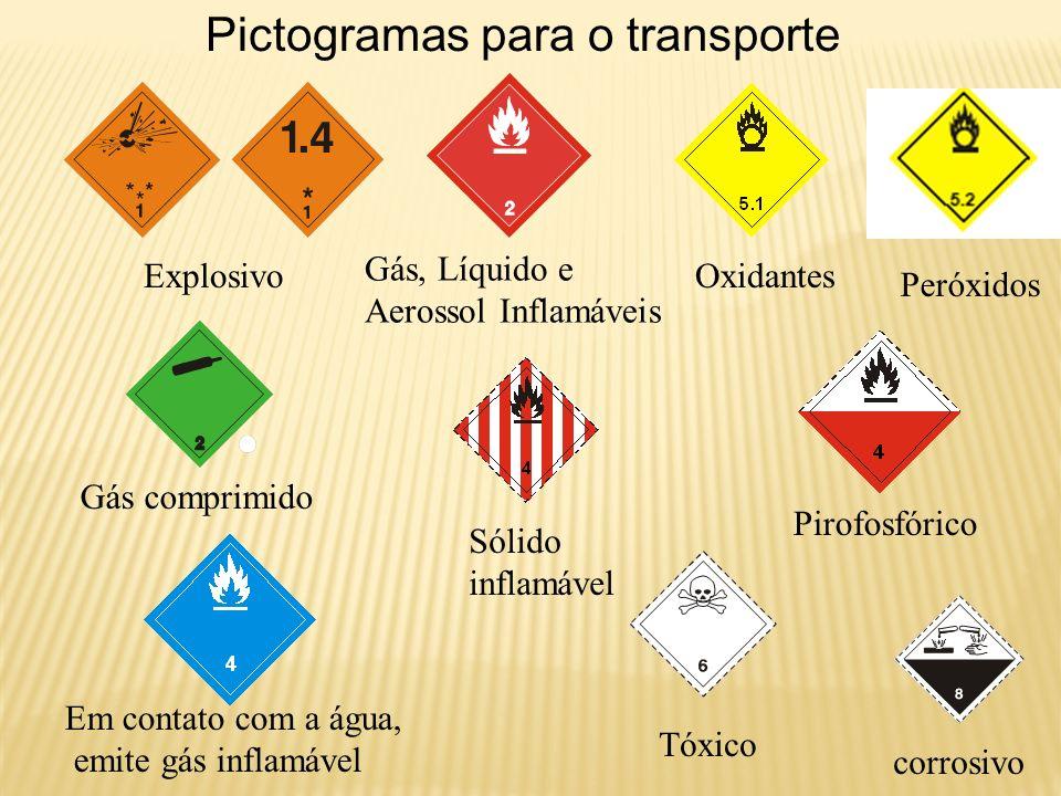 Pictogramas para o transporte