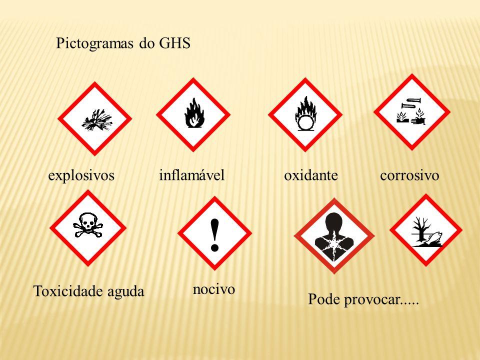 ! Pictogramas do GHS explosivos inflamável oxidante corrosivo