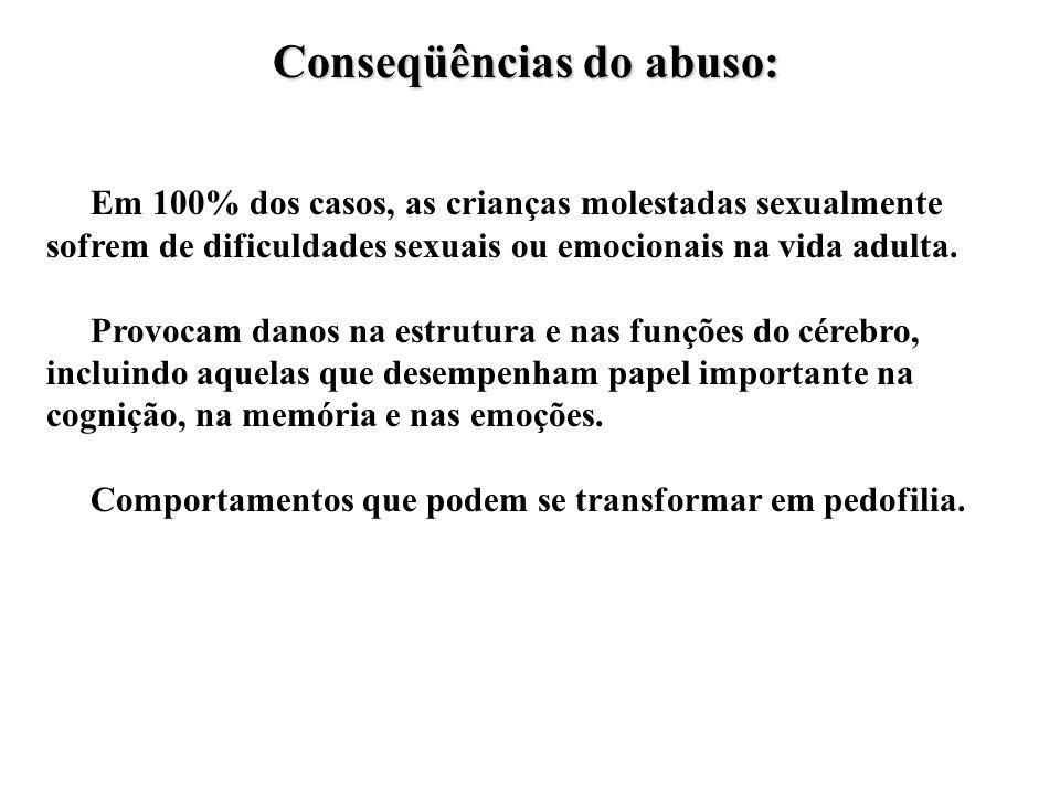 Conseqüências do abuso: