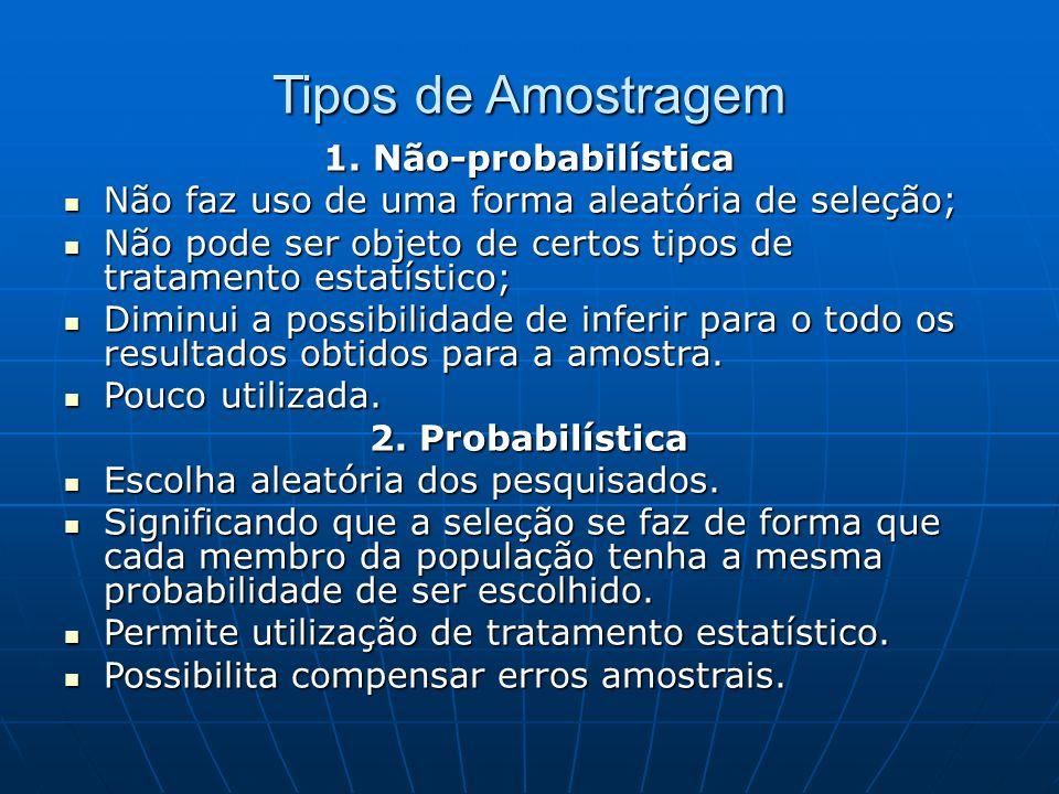 Tipos de Amostragem 1. Não-probabilística