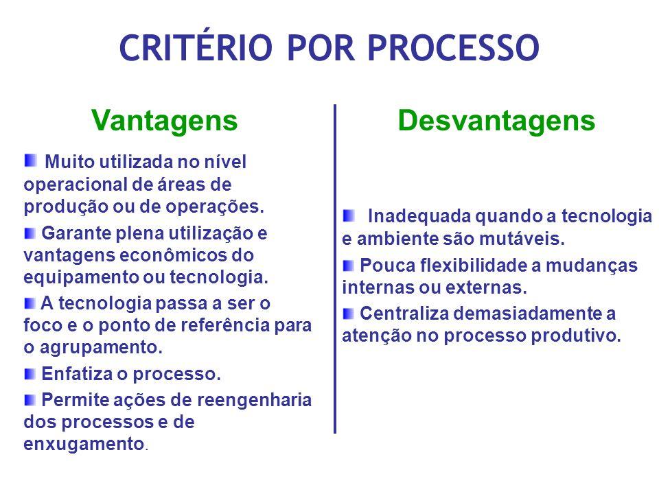 CRITÉRIO POR PROCESSO Vantagens Desvantagens