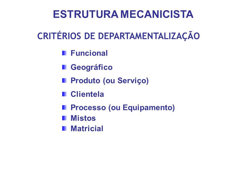 ESTRUTURA MECANICISTA CRITÉRIOS DE DEPARTAMENTALIZAÇÃO