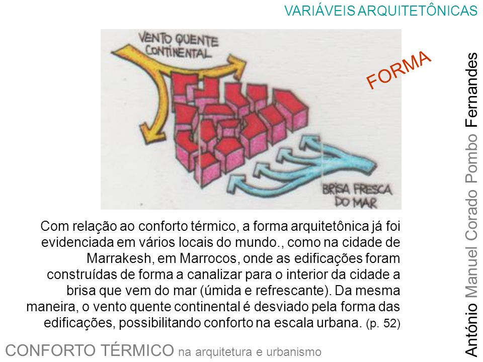 FORMA António Manuel Corado Pombo Fernandes