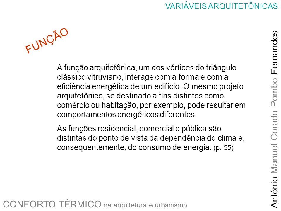 FUNÇÃO António Manuel Corado Pombo Fernandes