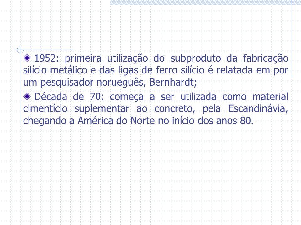 1952: primeira utilização do subproduto da fabricação silício metálico e das ligas de ferro silício é relatada em por um pesquisador norueguês, Bernhardt;