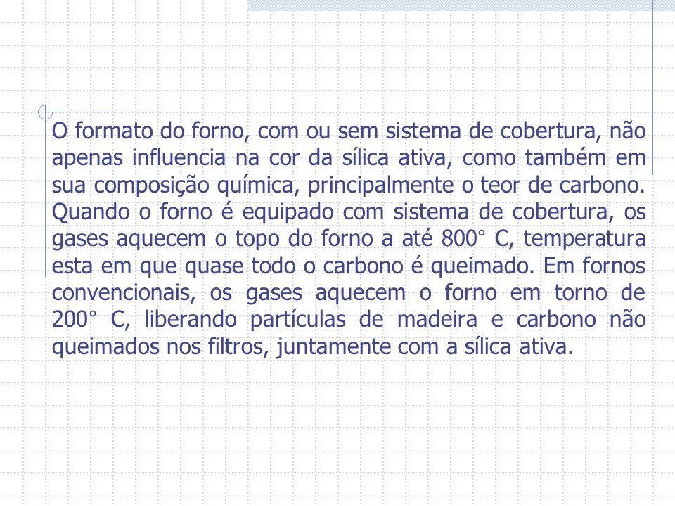 O formato do forno, com ou sem sistema de cobertura, não apenas influencia na cor da sílica ativa, como também em sua composição química, principalmente o teor de carbono.