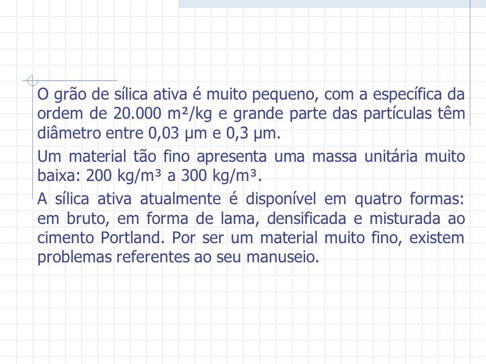 O grão de sílica ativa é muito pequeno, com a específica da ordem de 20.000 m²/kg e grande parte das partículas têm diâmetro entre 0,03 μm e 0,3 μm.