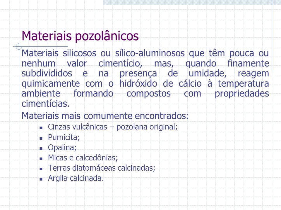 Materiais pozolânicos