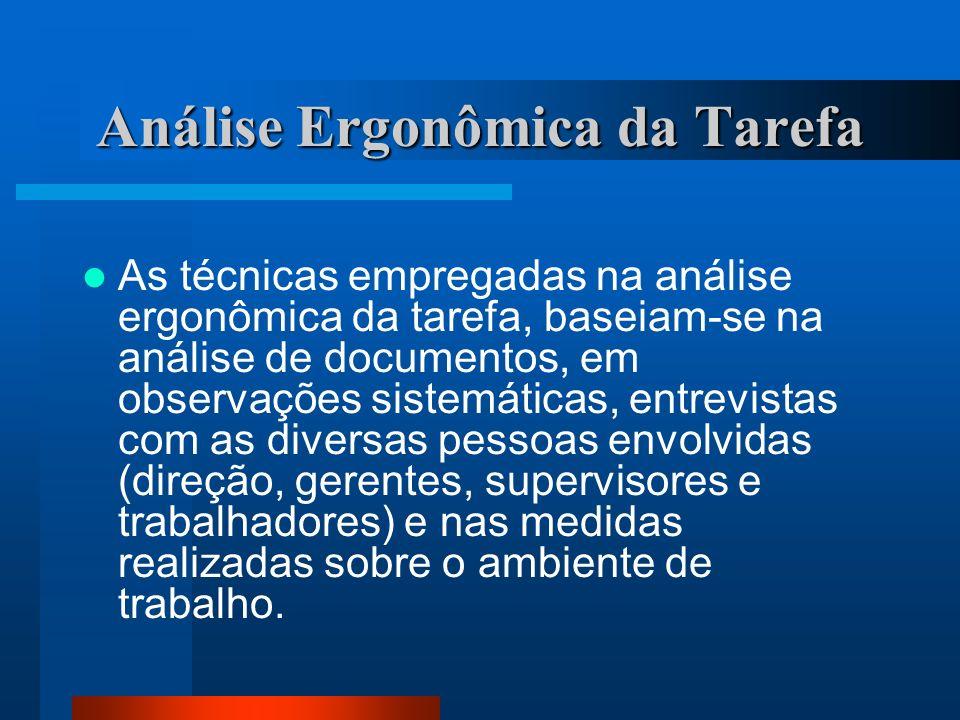 Análise Ergonômica da Tarefa