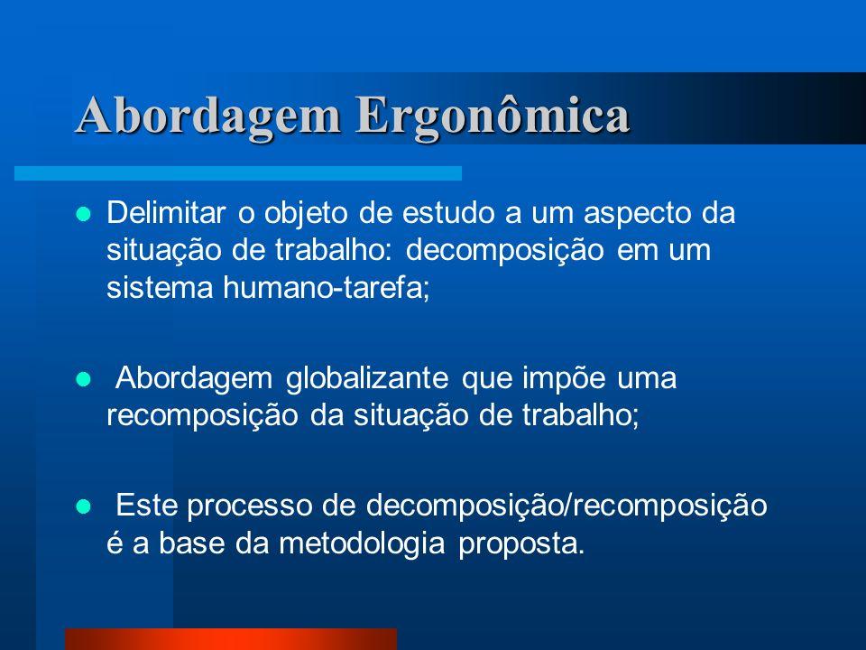 Abordagem Ergonômica Delimitar o objeto de estudo a um aspecto da situação de trabalho: decomposição em um sistema humano-tarefa;