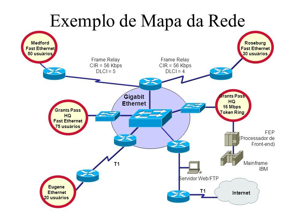 Exemplo de Mapa da Rede Gigabit Ethernet Frame Relay CIR = 56 Kbps