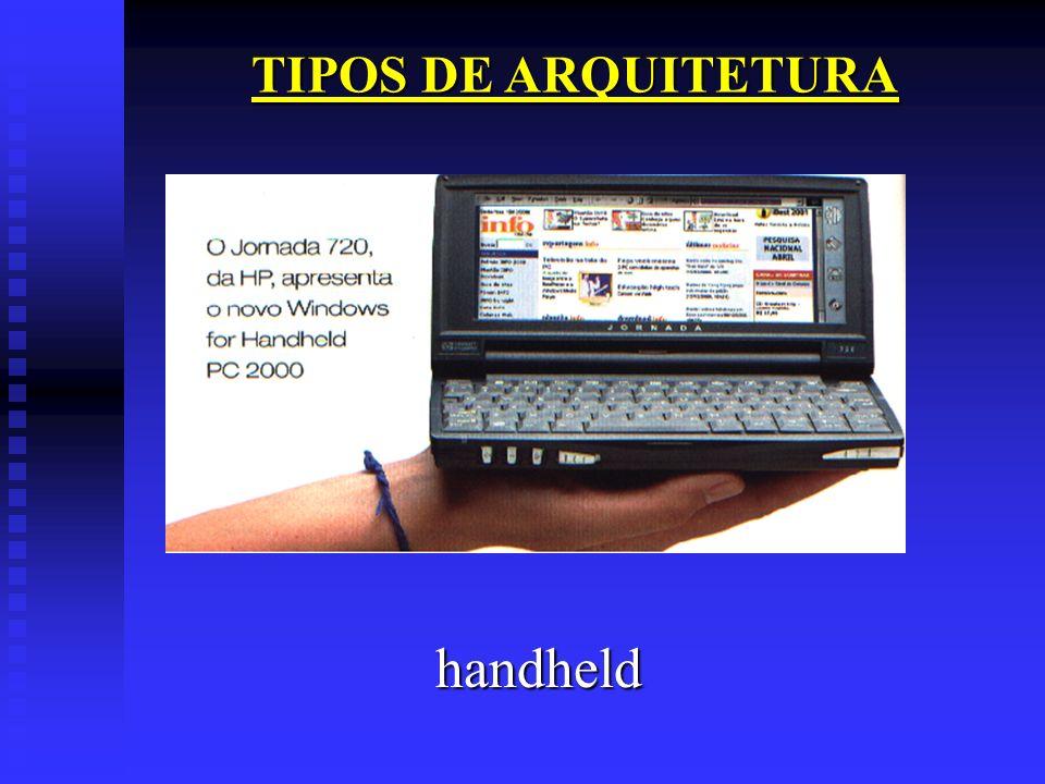 TIPOS DE ARQUITETURA handheld