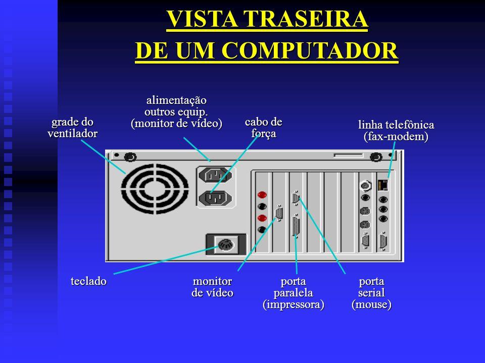 VISTA TRASEIRA DE UM COMPUTADOR