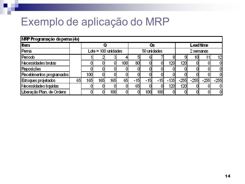 Exemplo de aplicação do MRP