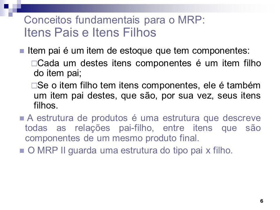 Conceitos fundamentais para o MRP: Itens Pais e Itens Filhos
