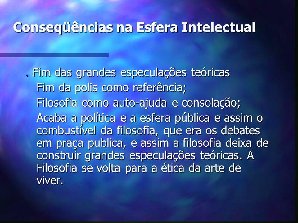 Conseqüências na Esfera Intelectual