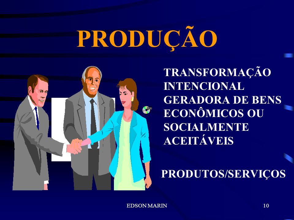 PRODUÇÃO TRANSFORMAÇÃO INTENCIONAL GERADORA DE BENS ECONÔMICOS OU SOCIALMENTE ACEITÁVEIS. PRODUTOS/SERVIÇOS.