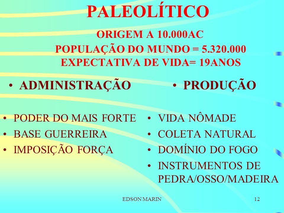 PALEOLÍTICO ORIGEM A 10. 000AC POPULAÇÃO DO MUNDO = 5. 320