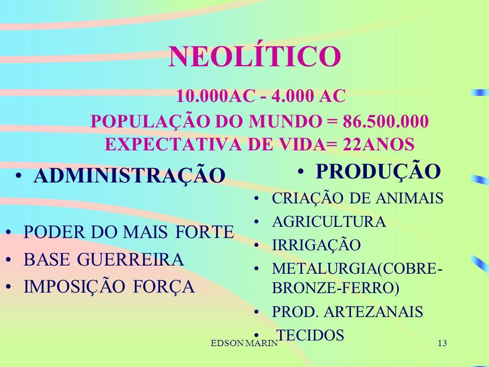 NEOLÍTICO 10. 000AC - 4. 000 AC POPULAÇÃO DO MUNDO = 86. 500