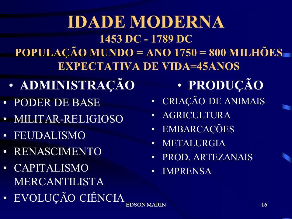 IDADE MODERNA 1453 DC - 1789 DC POPULAÇÃO MUNDO = ANO 1750 = 800 MILHÕES EXPECTATIVA DE VIDA=45ANOS