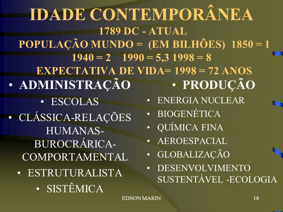 CLÁSSICA-RELAÇÕES HUMANAS-BUROCRÁRICA-COMPORTAMENTAL