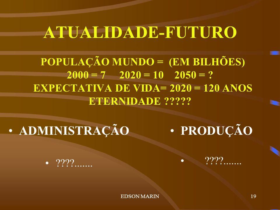 ATUALIDADE-FUTURO POPULAÇÃO MUNDO = (EM BILHÕES) 2000 = 7 2020 = 10 2050 = EXPECTATIVA DE VIDA= 2020 = 120 ANOS ETERNIDADE