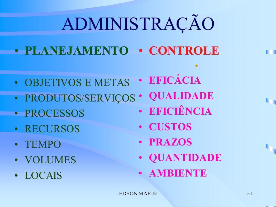 ADMINISTRAÇÃO PLANEJAMENTO CONTROLE EFICÁCIA OBJETIVOS E METAS