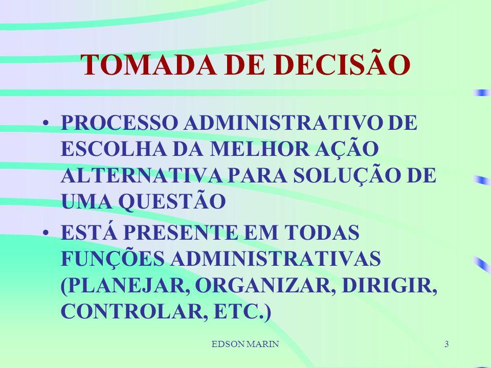 TOMADA DE DECISÃO PROCESSO ADMINISTRATIVO DE ESCOLHA DA MELHOR AÇÃO ALTERNATIVA PARA SOLUÇÃO DE UMA QUESTÃO.