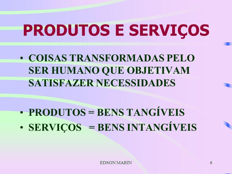 PRODUTOS E SERVIÇOS COISAS TRANSFORMADAS PELO SER HUMANO QUE OBJETIVAM SATISFAZER NECESSIDADES. PRODUTOS = BENS TANGÍVEIS.