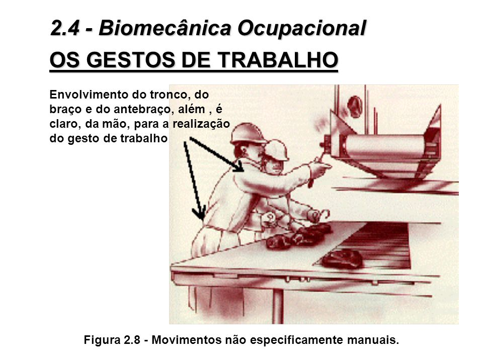 Figura 2.8 - Movimentos não especificamente manuais.
