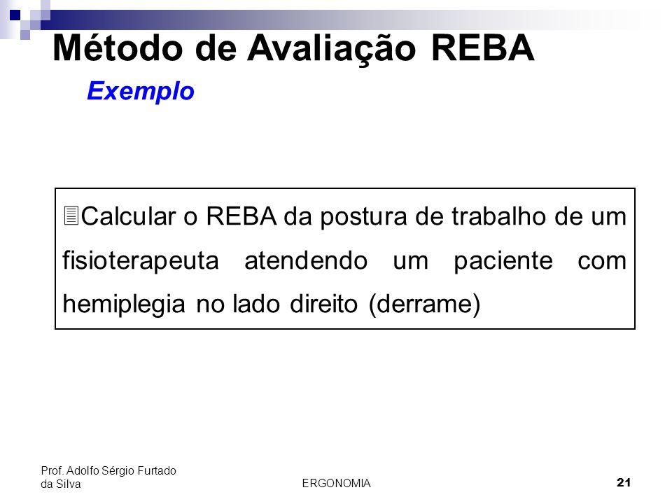 Método de Avaliação REBA