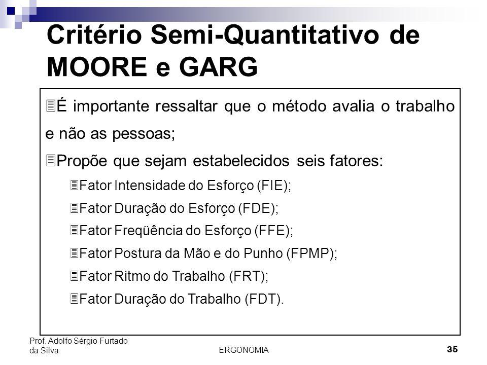 Critério Semi-Quantitativo de MOORE e GARG