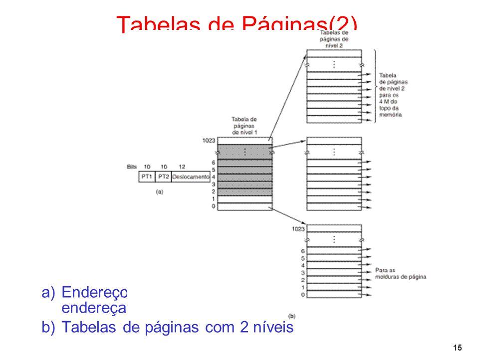 Tabelas de Páginas(2)Endereço de 32 bits com 2 campos para endereçamento de tabelas de páginas.