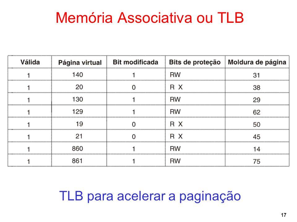 Memória Associativa ou TLB