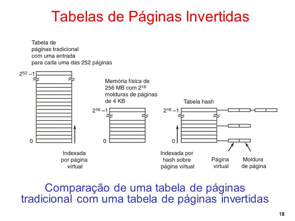 Tabelas de Páginas Invertidas