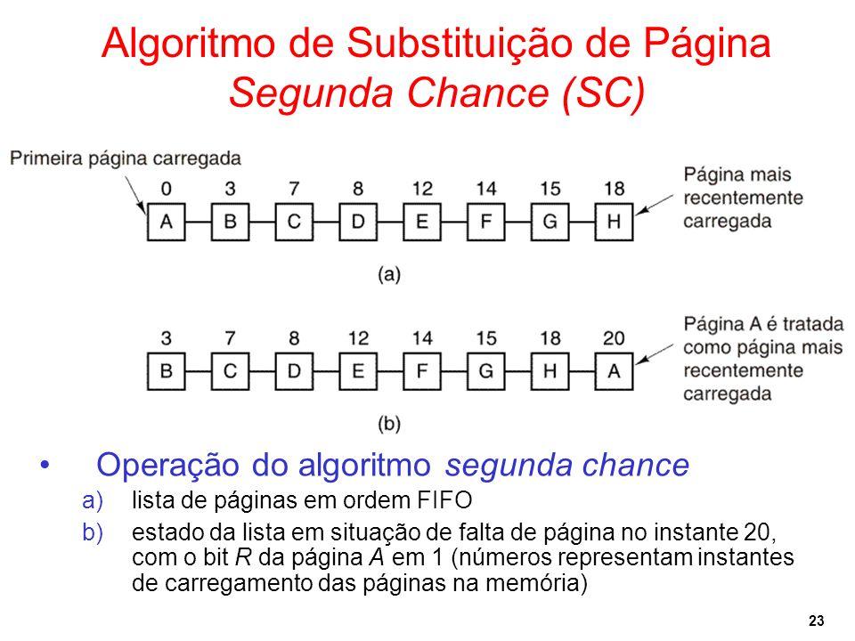 Algoritmo de Substituição de Página Segunda Chance (SC)