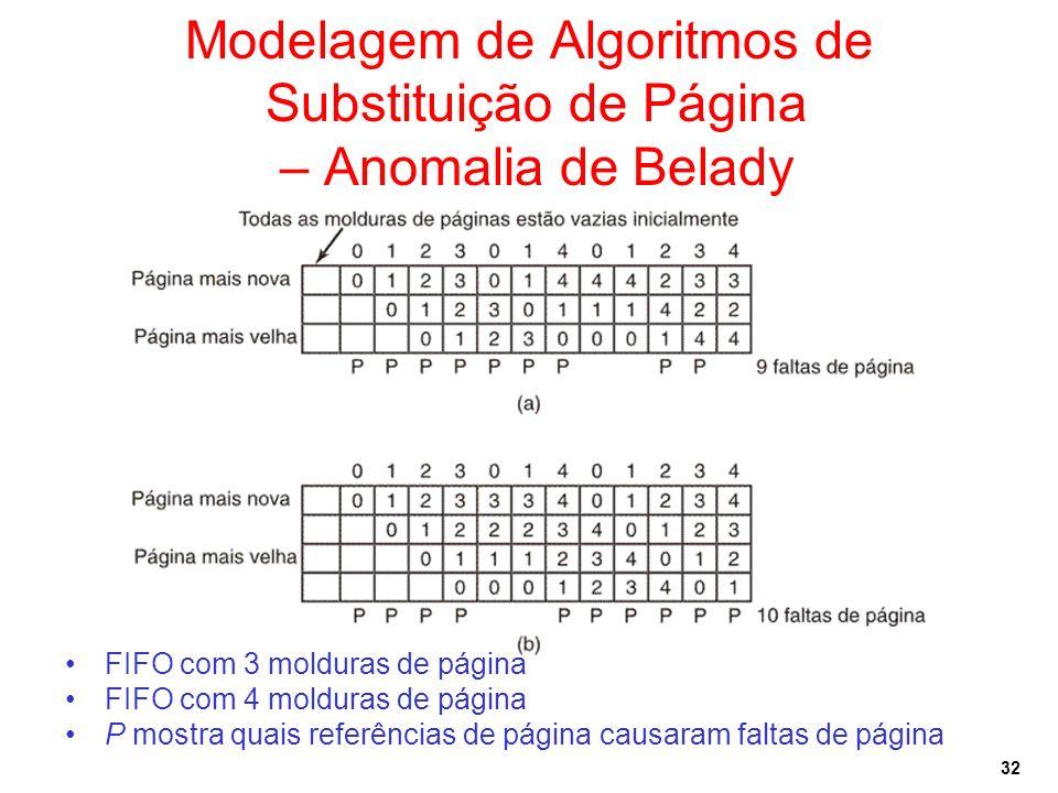 Modelagem de Algoritmos de Substituição de Página – Anomalia de Belady