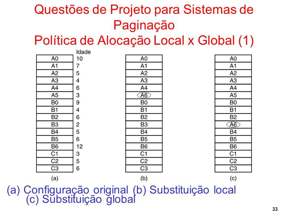 Questões de Projeto para Sistemas de Paginação Política de Alocação Local x Global (1)