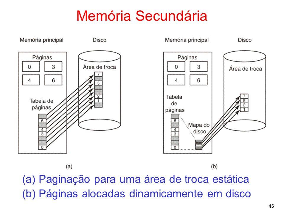 Memória Secundária (a) Paginação para uma área de troca estática