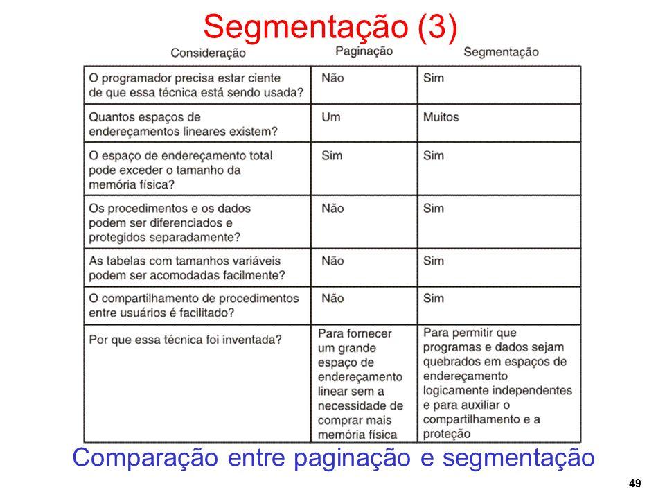 Comparação entre paginação e segmentação
