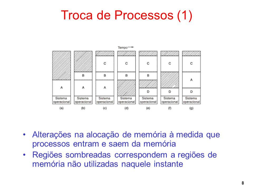 Troca de Processos (1)Alterações na alocação de memória à medida que processos entram e saem da memória.