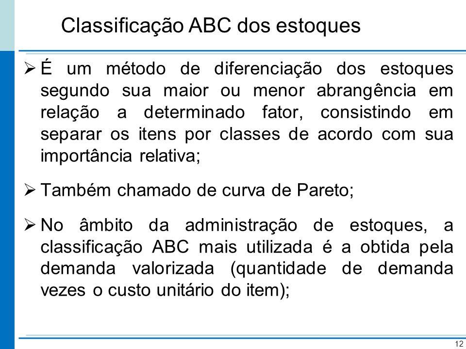 Classificação ABC dos estoques