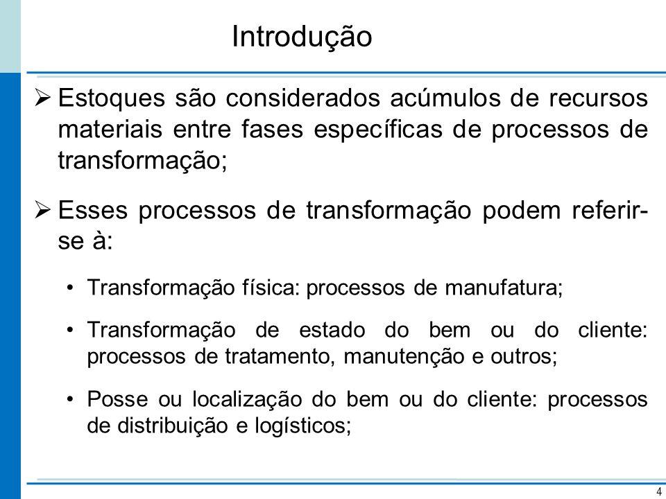 Introdução Estoques são considerados acúmulos de recursos materiais entre fases específicas de processos de transformação;
