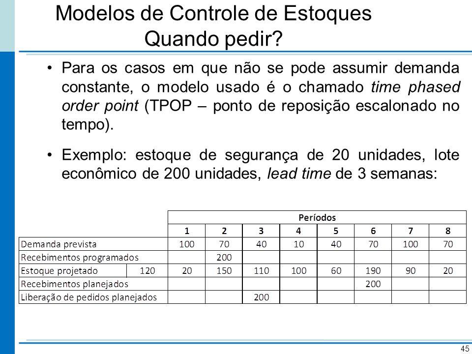 Modelos de Controle de Estoques Quando pedir