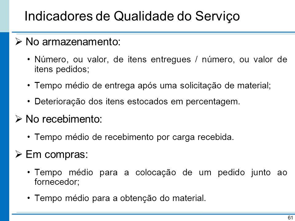 Indicadores de Qualidade do Serviço