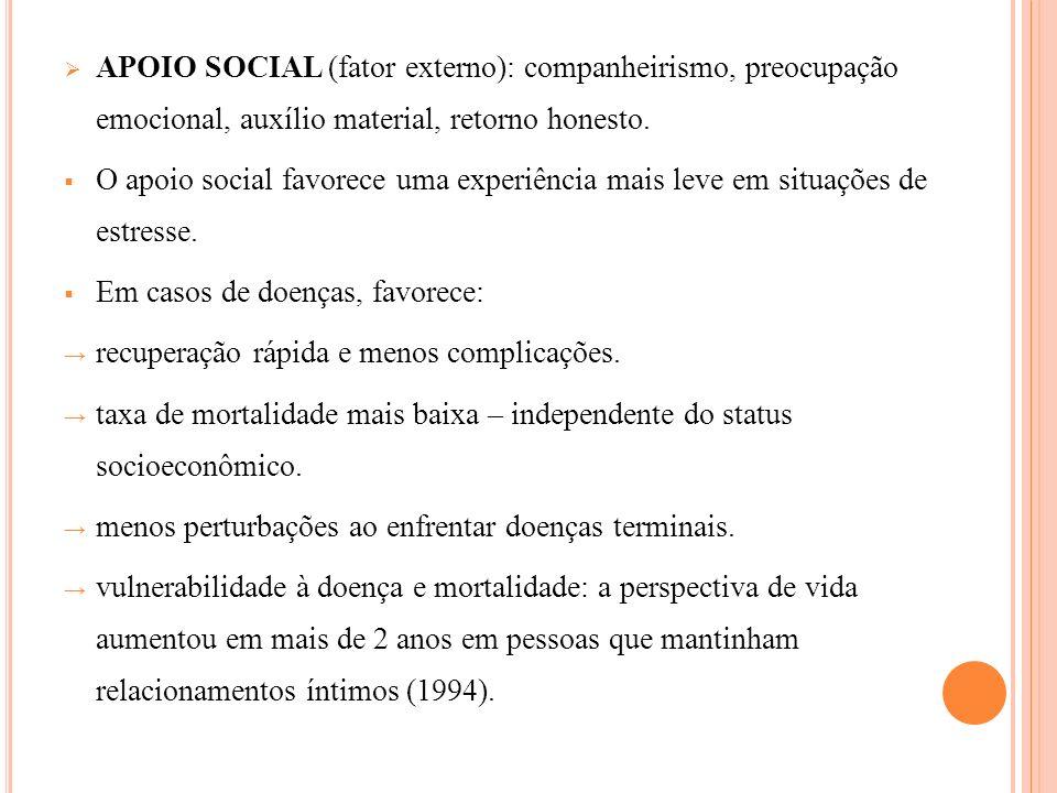 APOIO SOCIAL (fator externo): companheirismo, preocupação emocional, auxílio material, retorno honesto.
